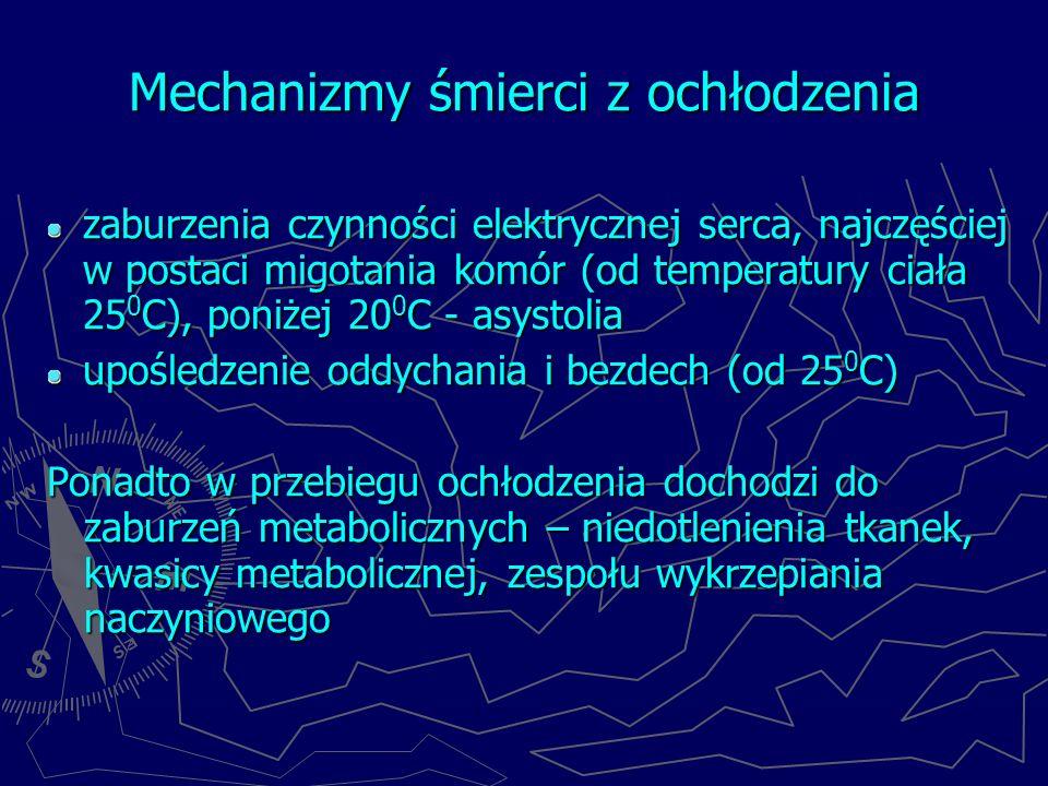 Mechanizmy śmierci z ochłodzenia