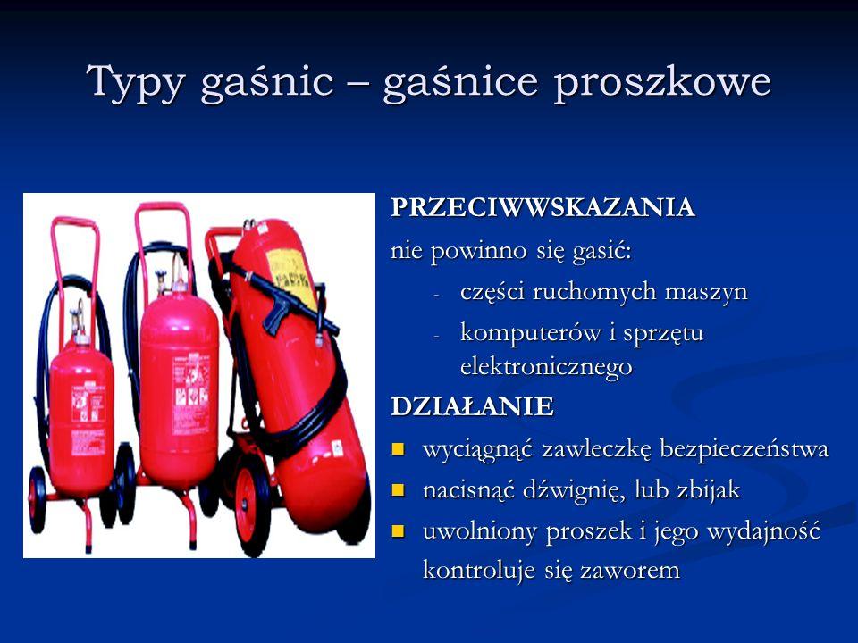 Typy gaśnic – gaśnice proszkowe