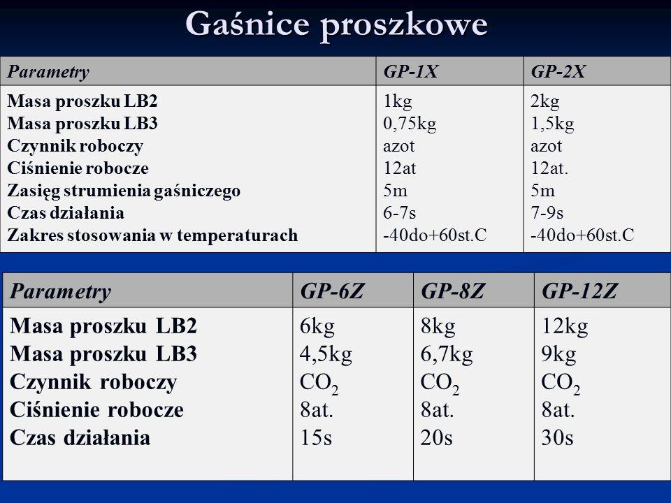 Gaśnice proszkowe Parametry GP-6Z GP-8Z GP-12Z Masa proszku LB2