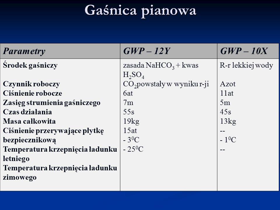 Gaśnica pianowa Parametry GWP – 12Y GWP – 10X Środek gaśniczy