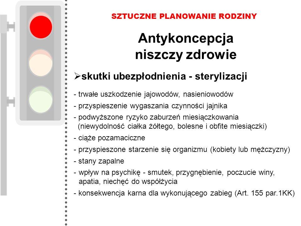 Antykoncepcja niszczy zdrowie