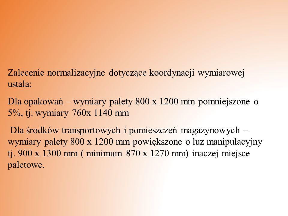 Zalecenie normalizacyjne dotyczące koordynacji wymiarowej ustala: