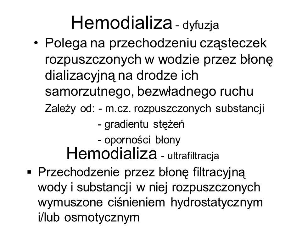 Hemodializa - dyfuzja Hemodializa - ultrafiltracja