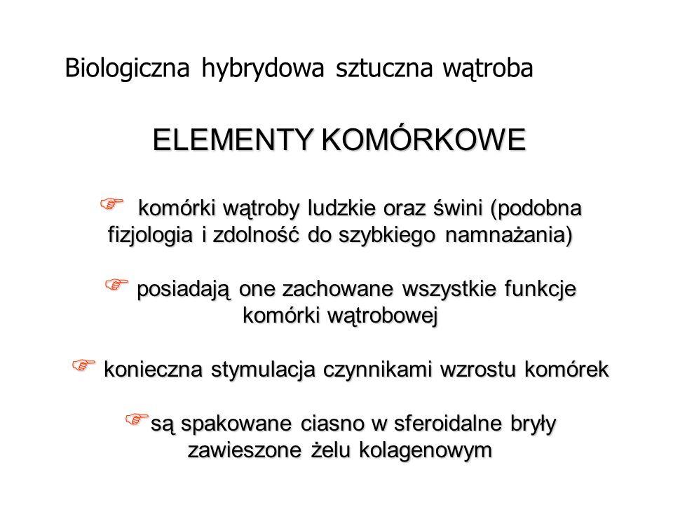 ELEMENTY KOMÓRKOWE Biologiczna hybrydowa sztuczna wątroba
