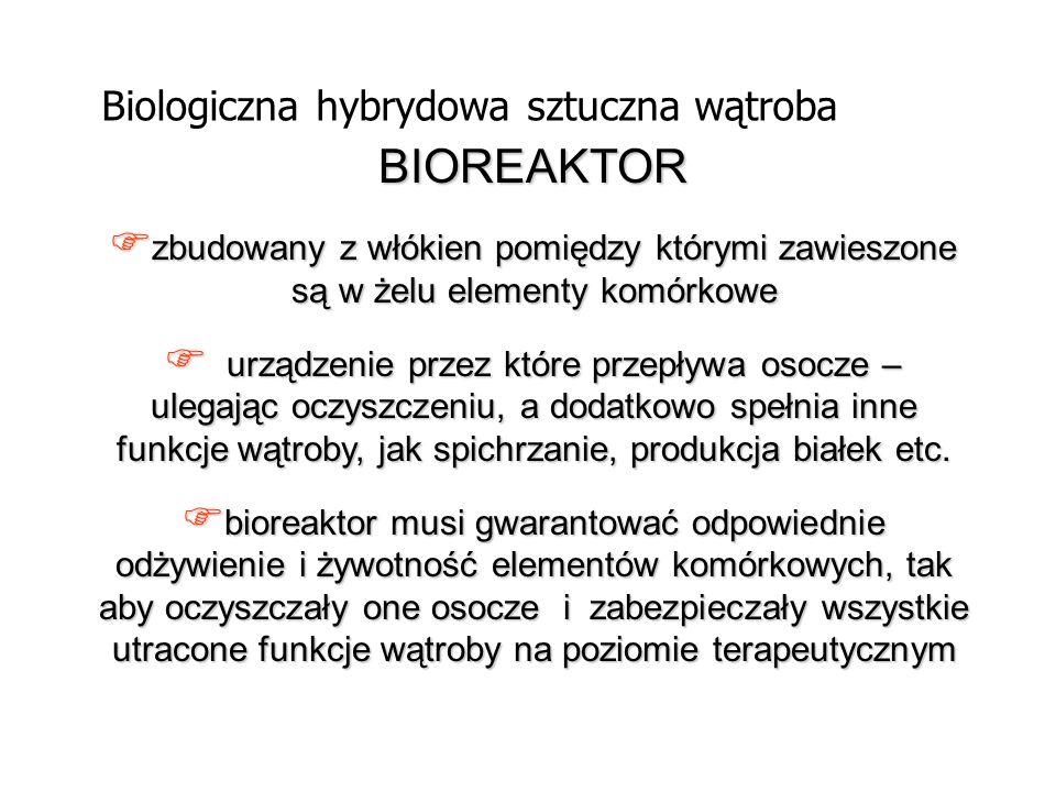 BIOREAKTOR Biologiczna hybrydowa sztuczna wątroba