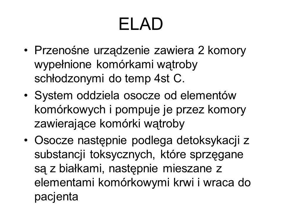 ELAD Przenośne urządzenie zawiera 2 komory wypełnione komórkami wątroby schłodzonymi do temp 4st C.
