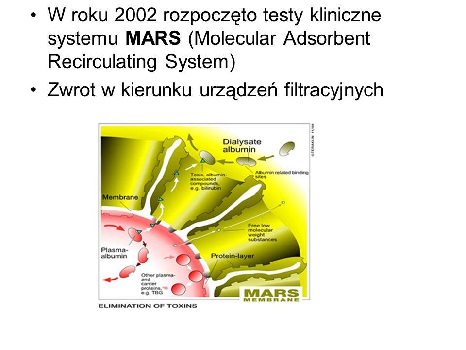 W roku 2002 rozpoczęto testy kliniczne systemu MARS (Molecular Adsorbent Recirculating System)