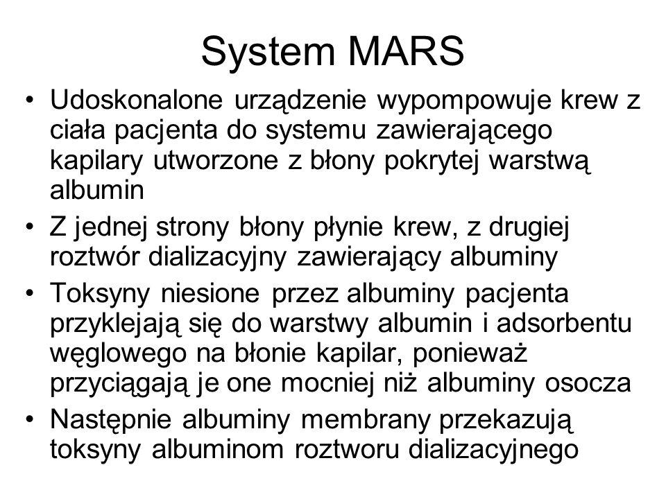 System MARS Udoskonalone urządzenie wypompowuje krew z ciała pacjenta do systemu zawierającego kapilary utworzone z błony pokrytej warstwą albumin.