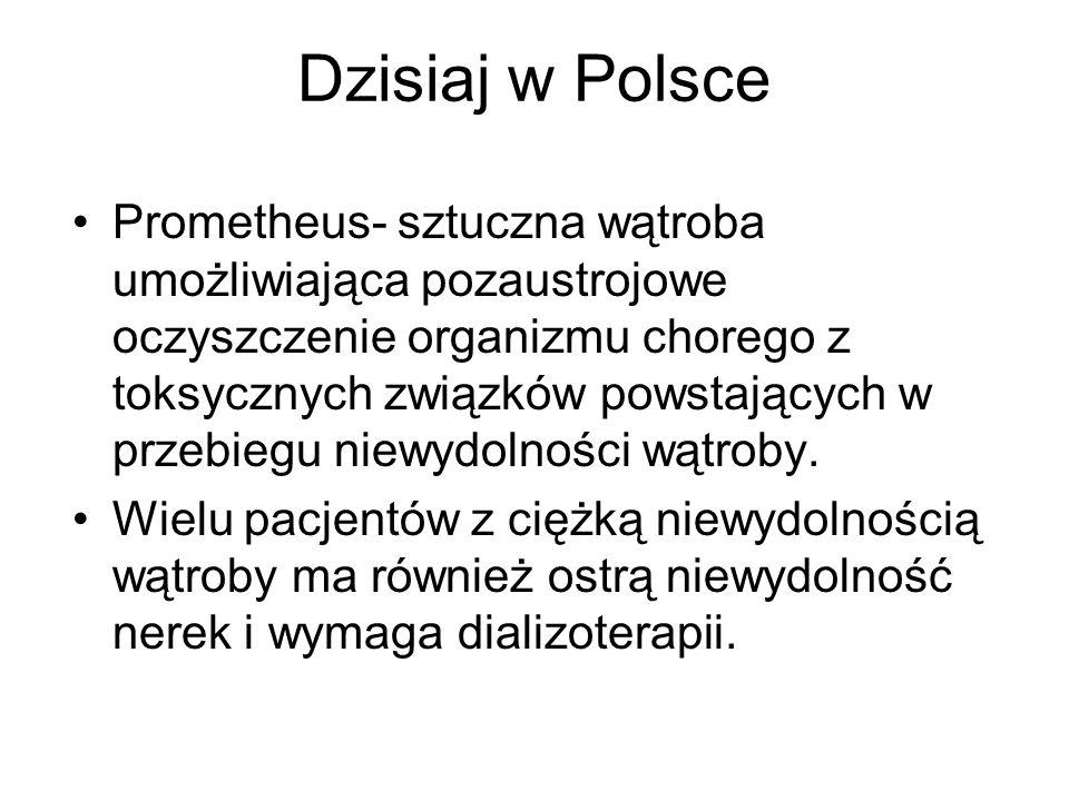 Dzisiaj w Polsce
