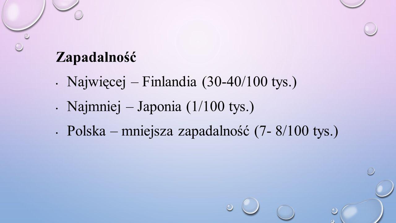 Zapadalność Najwięcej – Finlandia (30-40/100 tys.) Najmniej – Japonia (1/100 tys.) Polska – mniejsza zapadalność (7- 8/100 tys.)