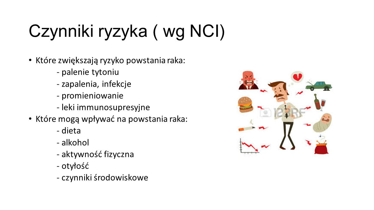 Czynniki ryzyka ( wg NCI)