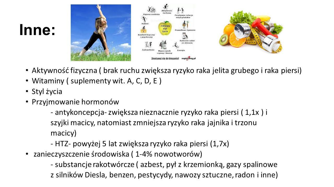 Inne: Aktywność fizyczna ( brak ruchu zwiększa ryzyko raka jelita grubego i raka piersi) Witaminy ( suplementy wit. A, C, D, E )