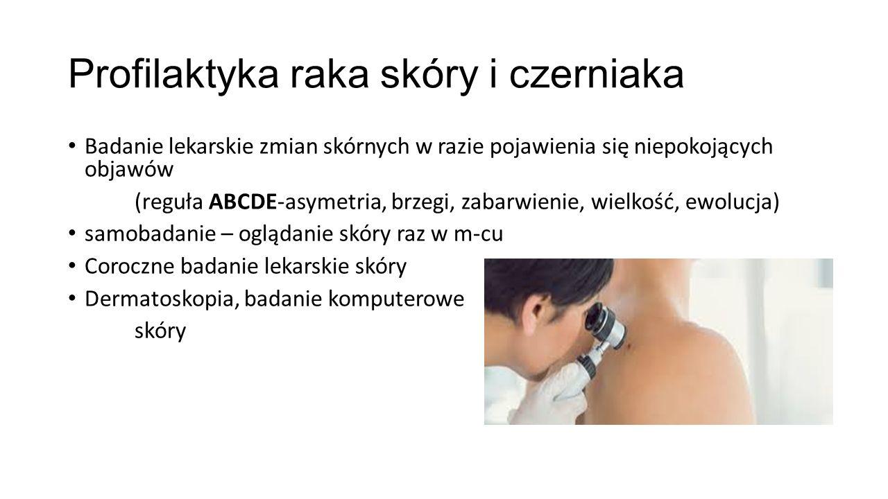 Profilaktyka raka skóry i czerniaka