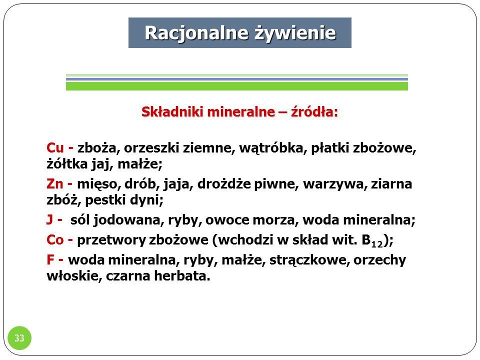 Składniki mineralne – źródła: