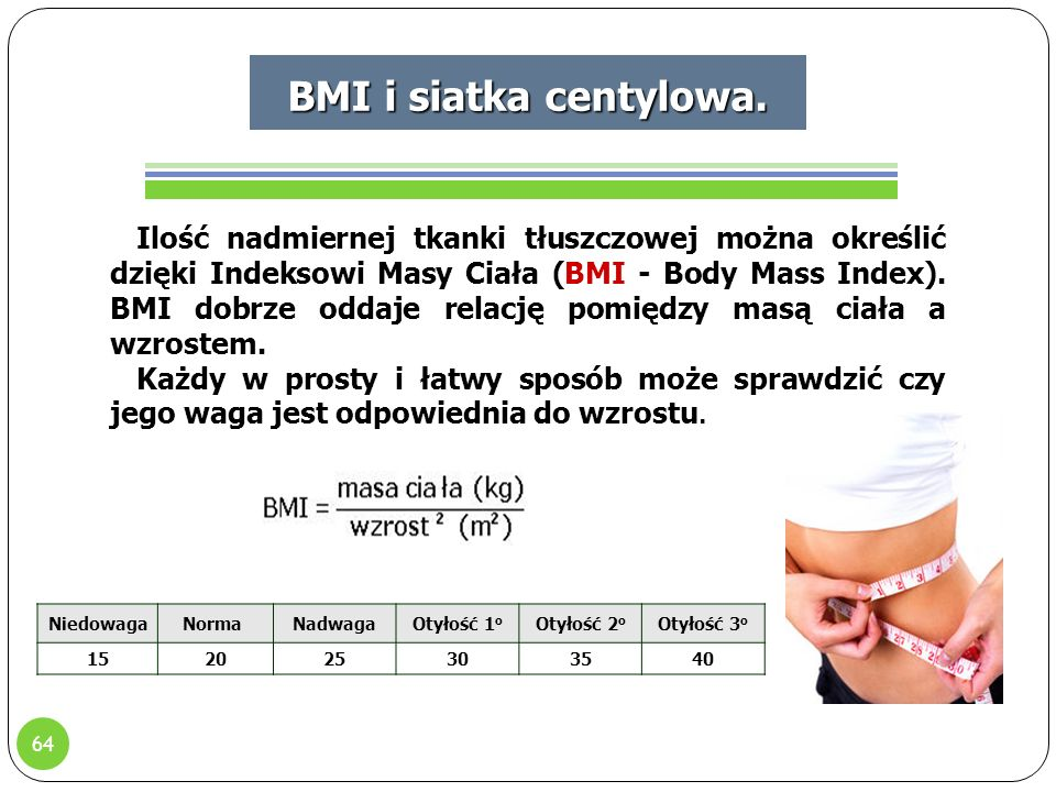 BMI i siatka centylowa.
