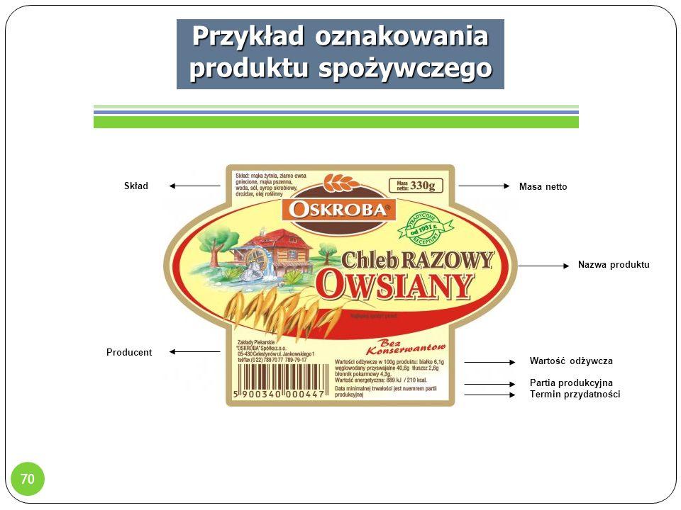 Przykład oznakowania produktu spożywczego
