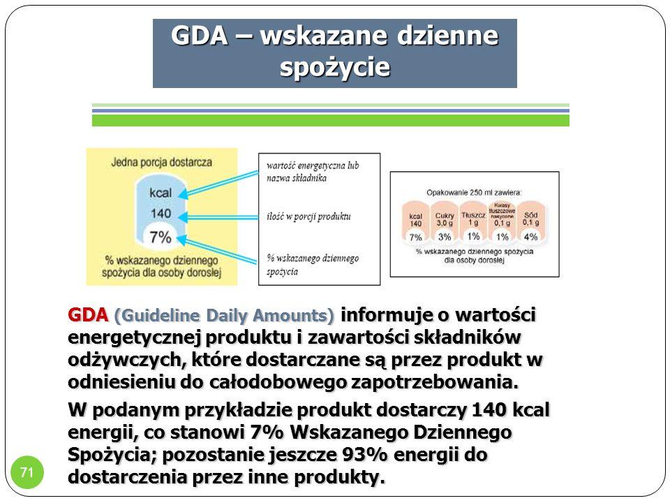 GDA – wskazane dzienne spożycie