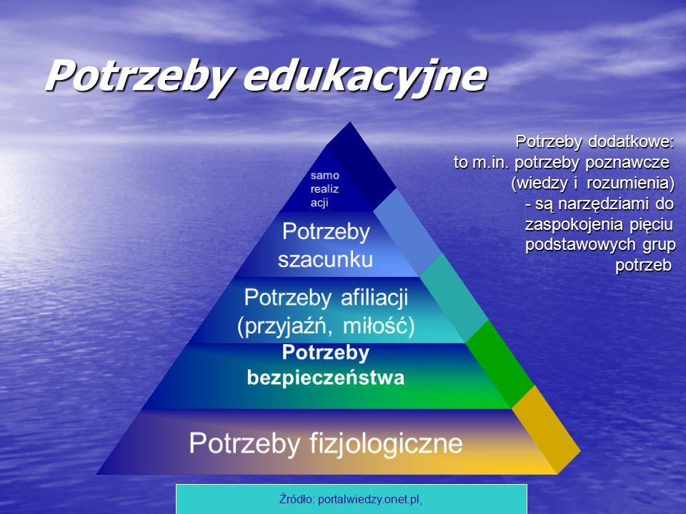 Źródło: portalwiedzy.onet.pl,