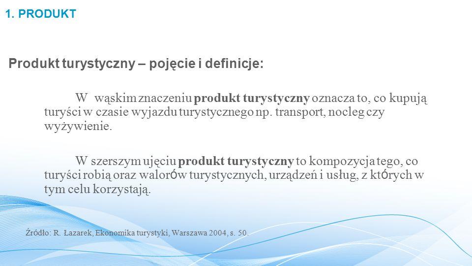 Produkt turystyczny – pojęcie i definicje: