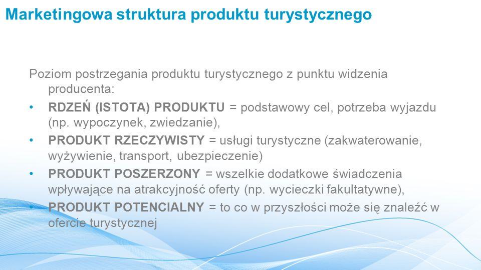 Marketingowa struktura produktu turystycznego