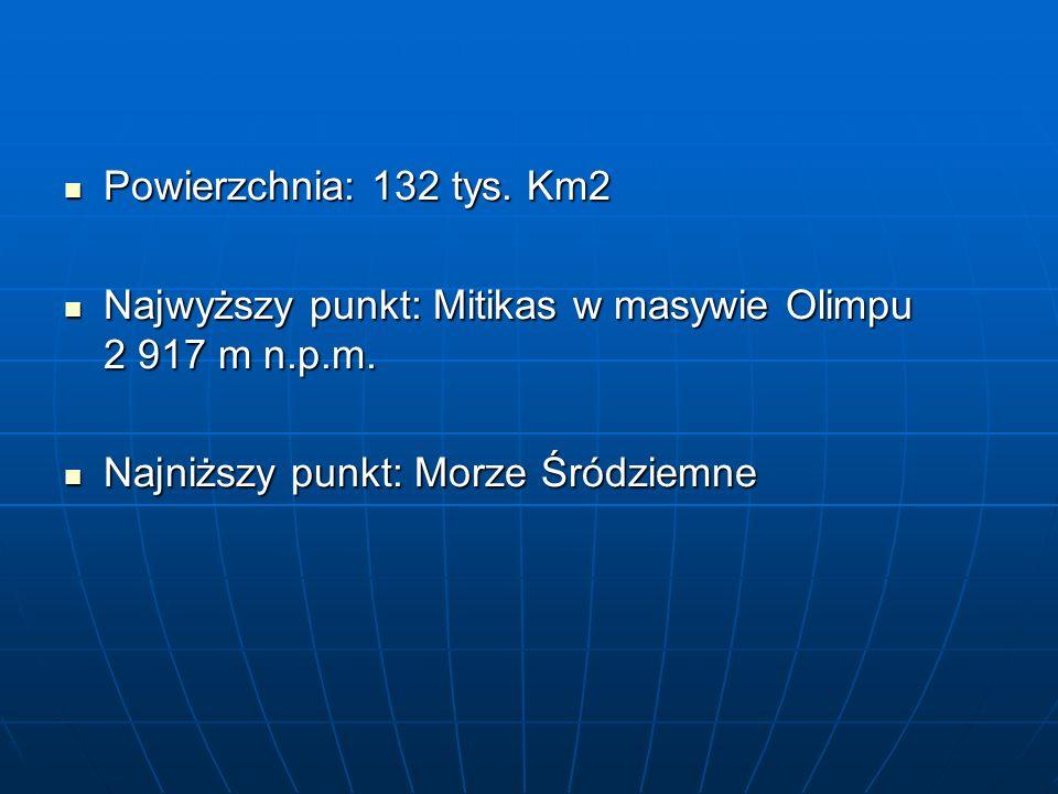 Powierzchnia: 132 tys. Km2 Najwyższy punkt: Mitikas w masywie Olimpu 2 917 m n.p.m.