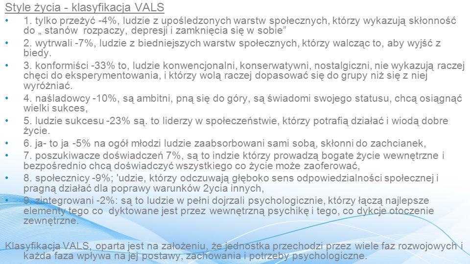Style życia - klasyfikacja VALS