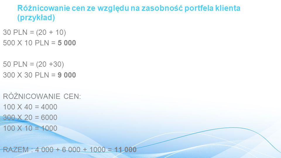 Różnicowanie cen ze względu na zasobność portfela klienta (przykład)
