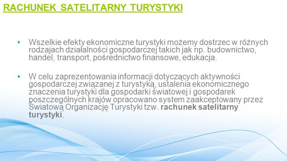 RACHUNEK SATELITARNY TURYSTYKI