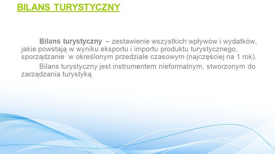 BILANS TURYSTYCZNY