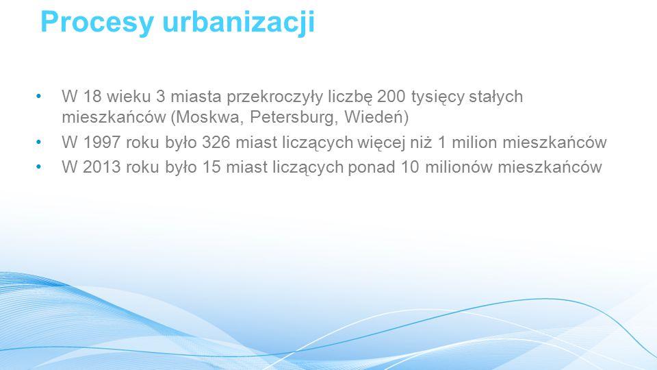 Procesy urbanizacji W 18 wieku 3 miasta przekroczyły liczbę 200 tysięcy stałych mieszkańców (Moskwa, Petersburg, Wiedeń)