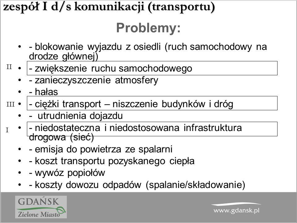 zespół I d/s komunikacji (transportu) Problemy: