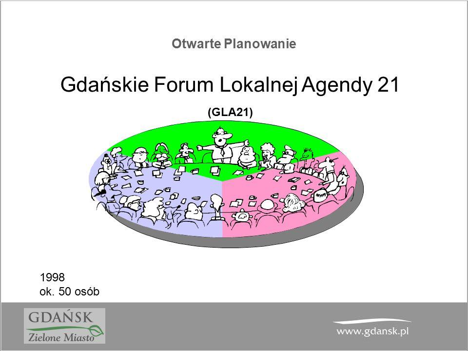 Gdańskie Forum Lokalnej Agendy 21