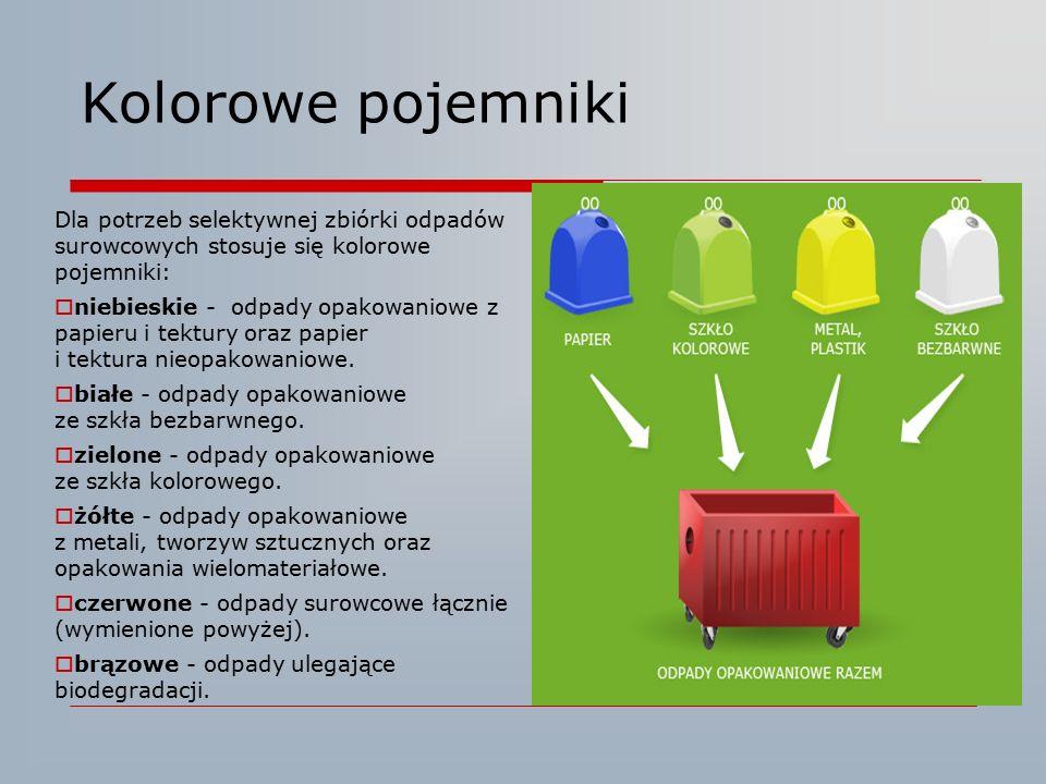 Kolorowe pojemniki Dla potrzeb selektywnej zbiórki odpadów surowcowych stosuje się kolorowe pojemniki: