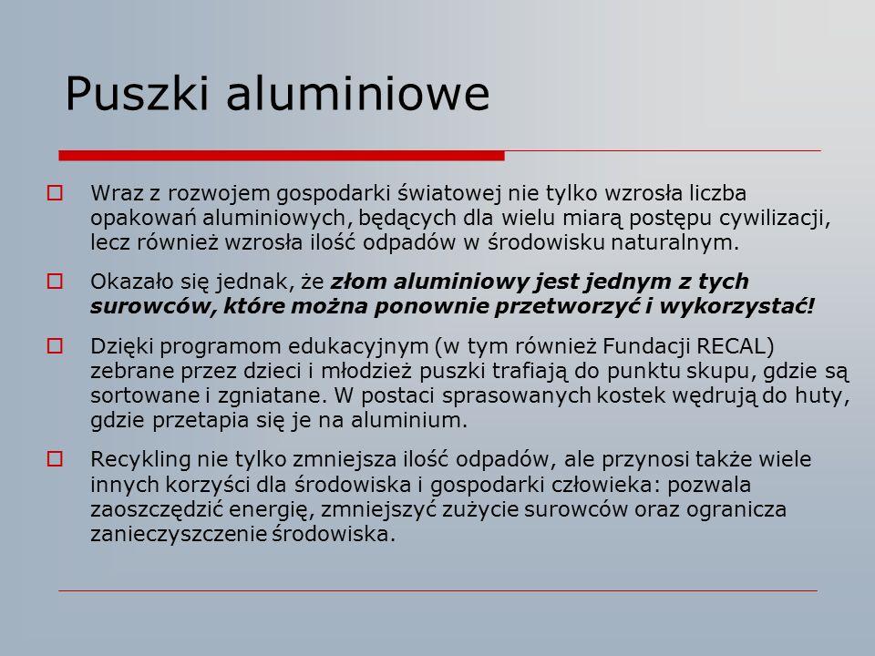 Puszki aluminiowe