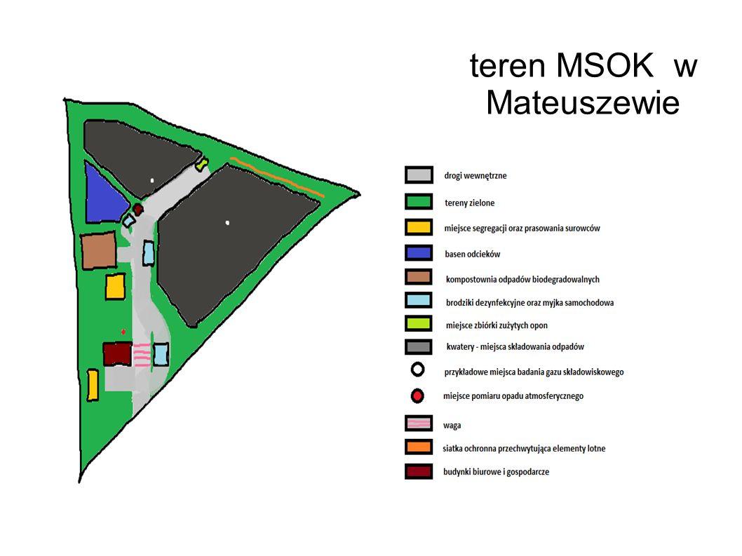 teren MSOK w Mateuszewie