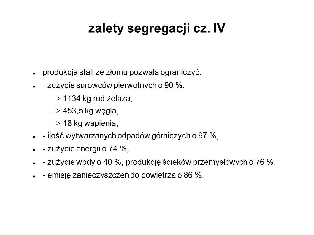 zalety segregacji cz. IV