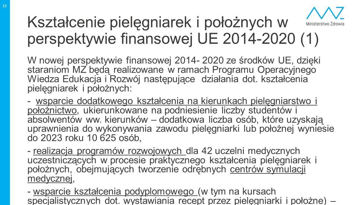 Kształcenie pielęgniarek i położnych w perspektywie finansowej UE 2014-2020 (1)
