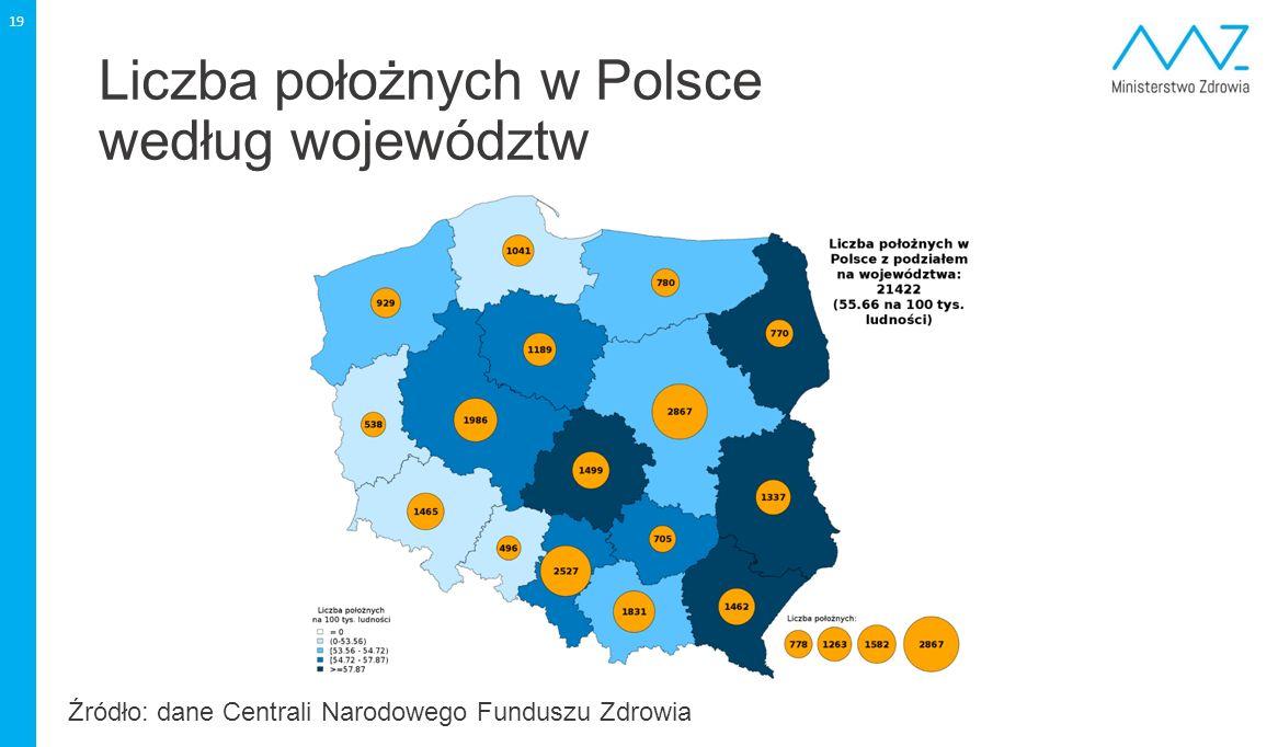 Liczba położnych w Polsce według województw