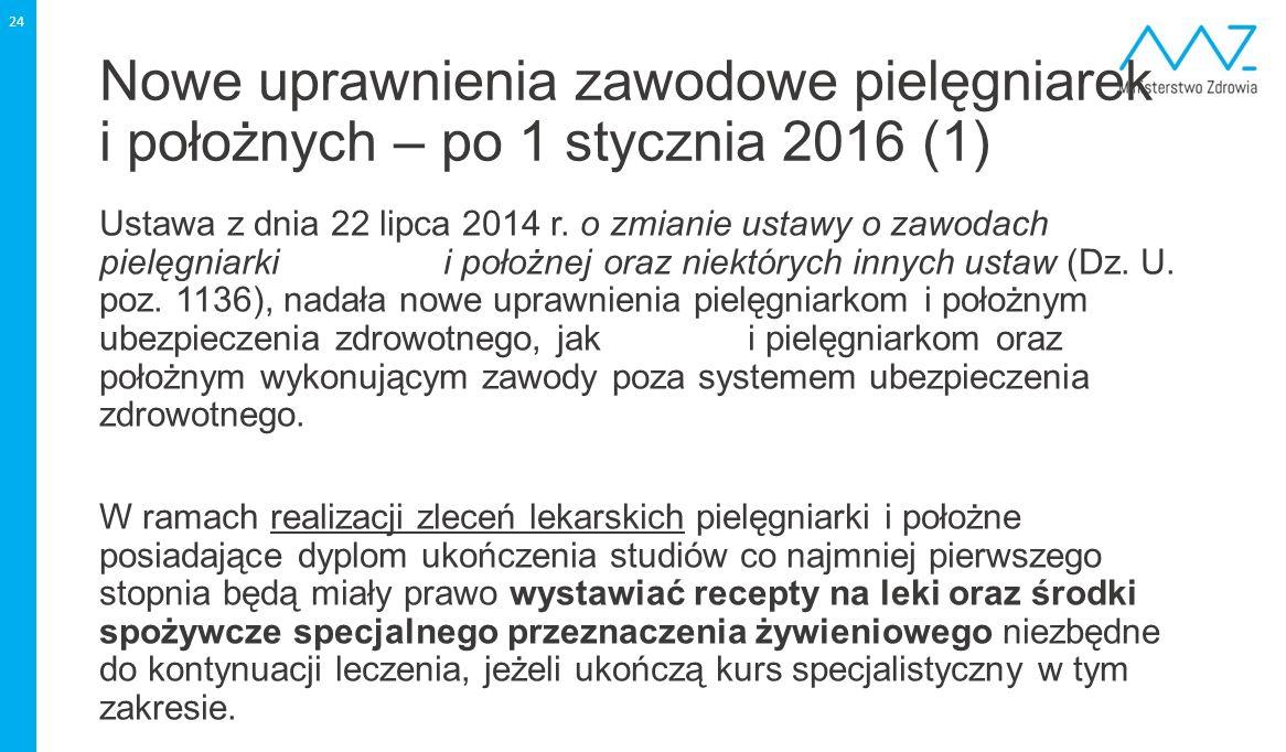 Nowe uprawnienia zawodowe pielęgniarek i położnych – po 1 stycznia 2016 (1)