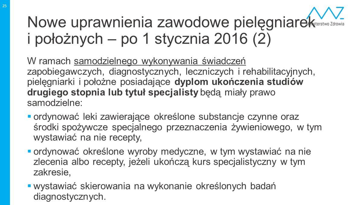 Nowe uprawnienia zawodowe pielęgniarek i położnych – po 1 stycznia 2016 (2)