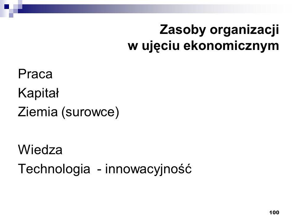 Zasoby organizacji w ujęciu ekonomicznym