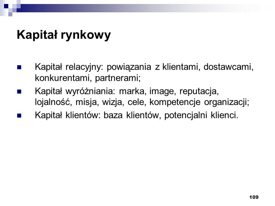 Kapitał rynkowy Kapitał relacyjny: powiązania z klientami, dostawcami, konkurentami, partnerami;