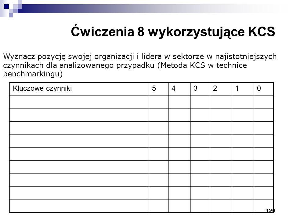 Ćwiczenia 8 wykorzystujące KCS