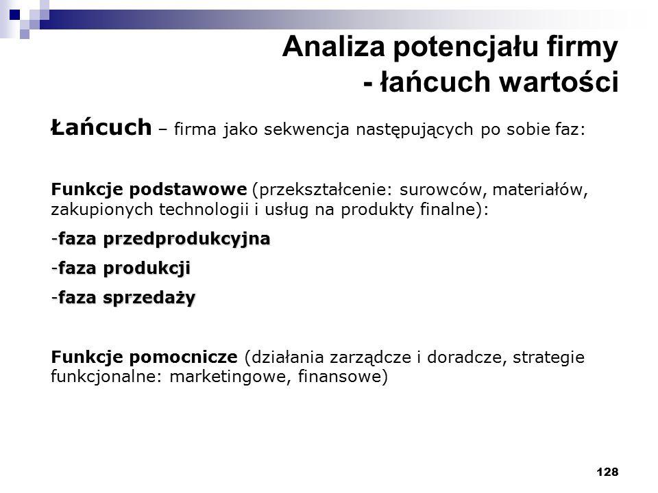Analiza potencjału firmy - łańcuch wartości