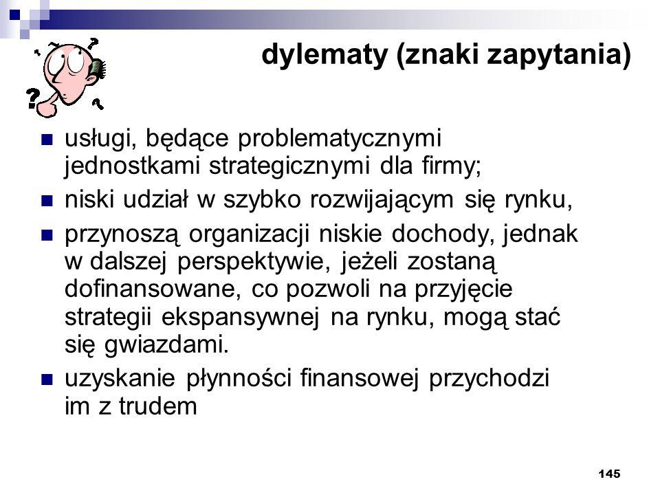 dylematy (znaki zapytania)