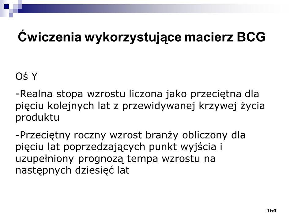 Ćwiczenia wykorzystujące macierz BCG