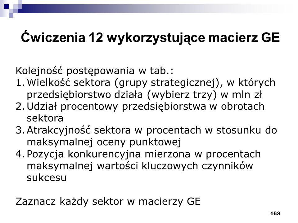 Ćwiczenia 12 wykorzystujące macierz GE