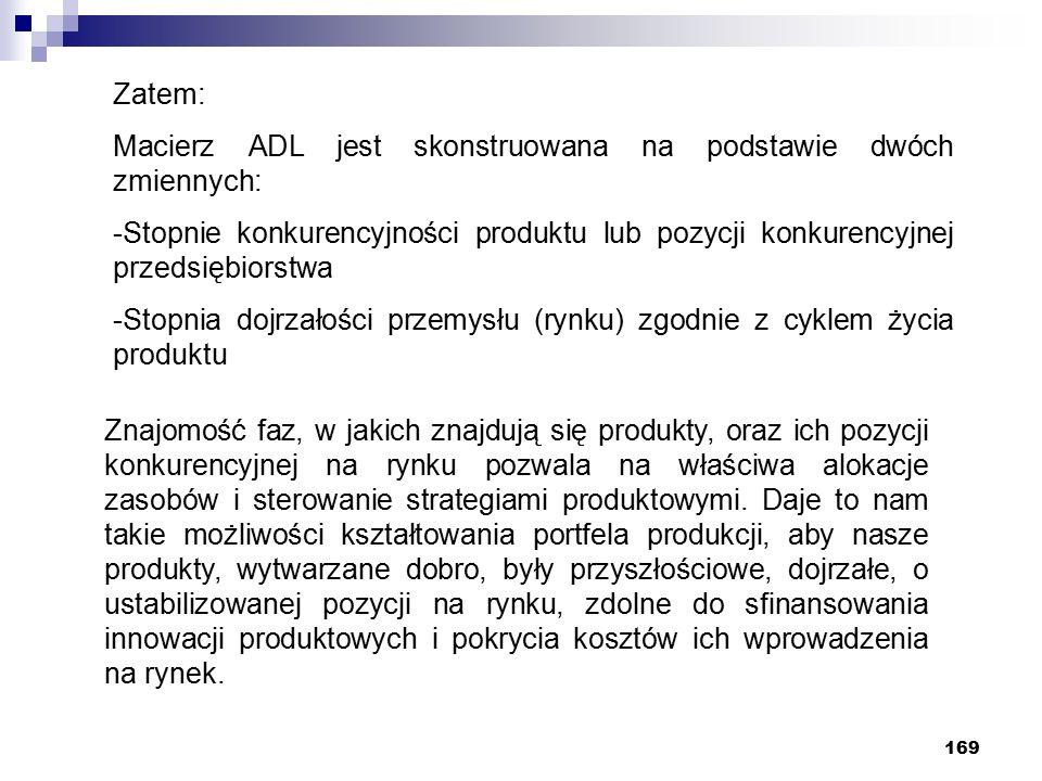 Zatem: Macierz ADL jest skonstruowana na podstawie dwóch zmiennych: Stopnie konkurencyjności produktu lub pozycji konkurencyjnej przedsiębiorstwa.
