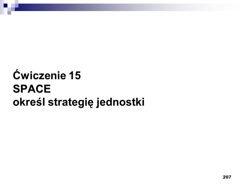 Ćwiczenie 15 SPACE określ strategię jednostki