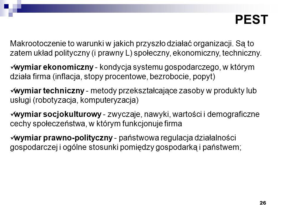 PEST Makrootoczenie to warunki w jakich przyszło działać organizacji. Są to zatem układ polityczny (i prawny L) społeczny, ekonomiczny, techniczny.